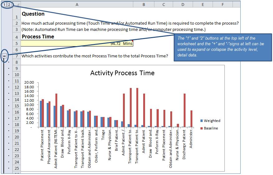 Bluespring ProcessView Category Analysis ReportProcess Time – Qar Worksheet
