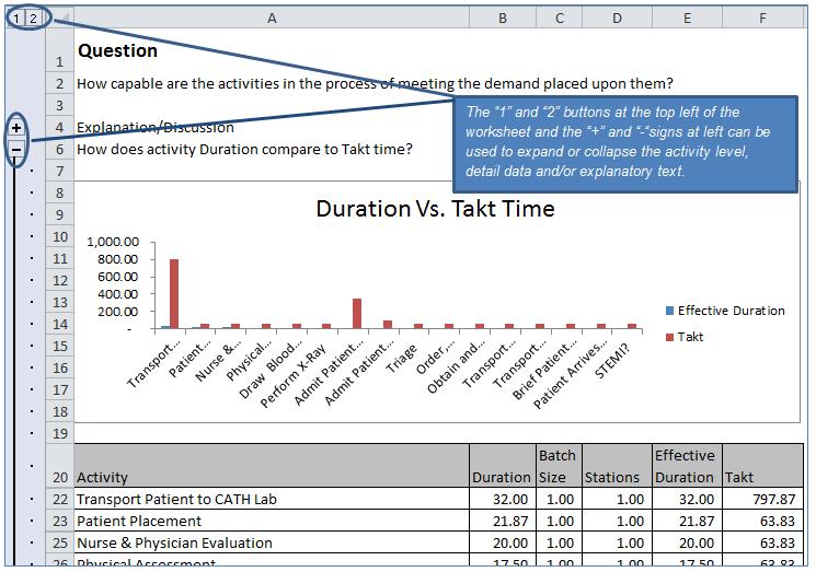 Bluespring ProcessView Category Analysis ReportTakt Analysis – Qar Worksheet