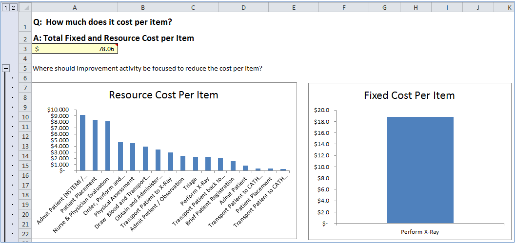 how to make revenue analysis worksheet